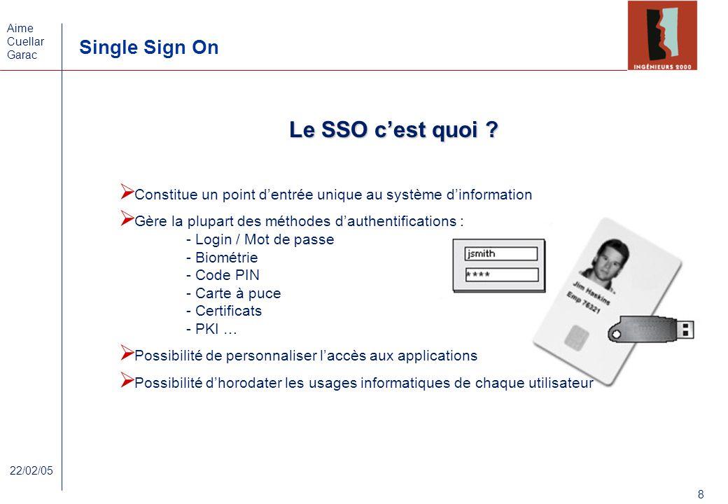 Aime Cuellar Garac Single Sign On 8 22/02/05 Le SSO cest quoi ? Constitue un point dentrée unique au système dinformation Gère la plupart des méthodes