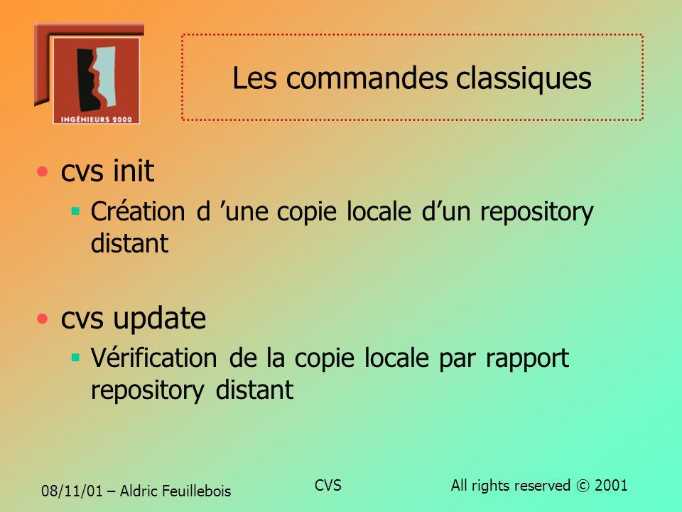 08/11/01 – Aldric Feuillebois CVS All rights reserved © 2001 Les conflits Mais si les modifications portent sur les mêmes zones de données, le serveur