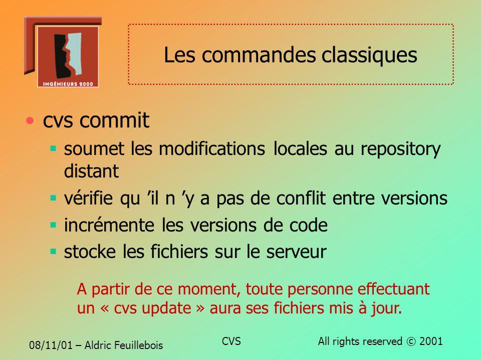 08/11/01 – Aldric Feuillebois CVS All rights reserved © 2001 Les commandes classiques cvs init Création d une copie locale dun repository distant cvs