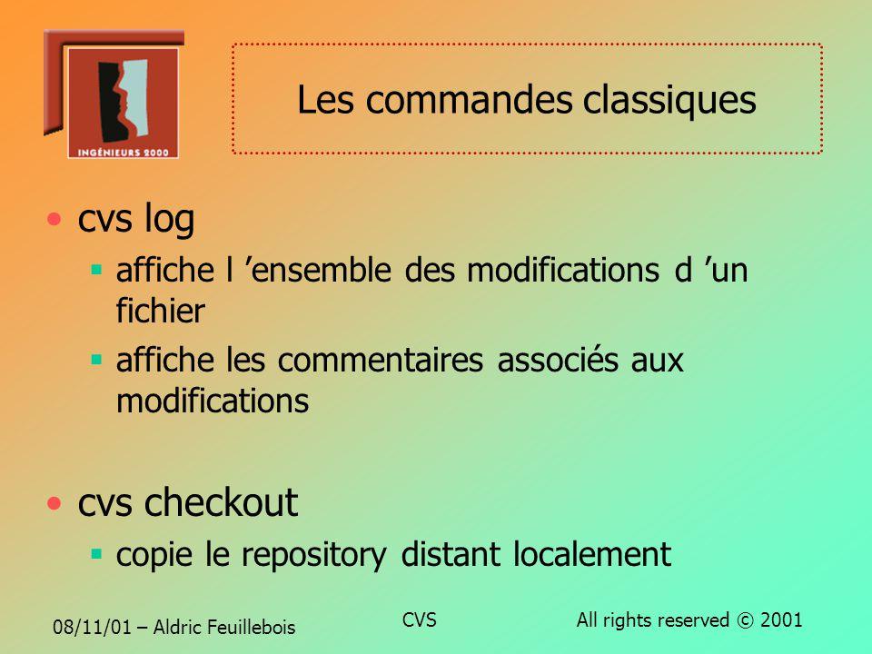 08/11/01 – Aldric Feuillebois CVS All rights reserved © 2001 Les commandes classiques cvs add ajoute un fichier au repository distant délègue la gesti
