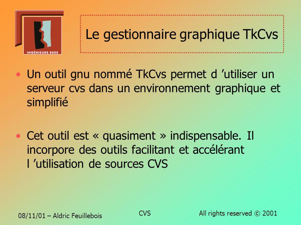 08/11/01 – Aldric Feuillebois CVS All rights reserved © 2001 Les commandes classiques cvs log affiche l ensemble des modifications d un fichier affich