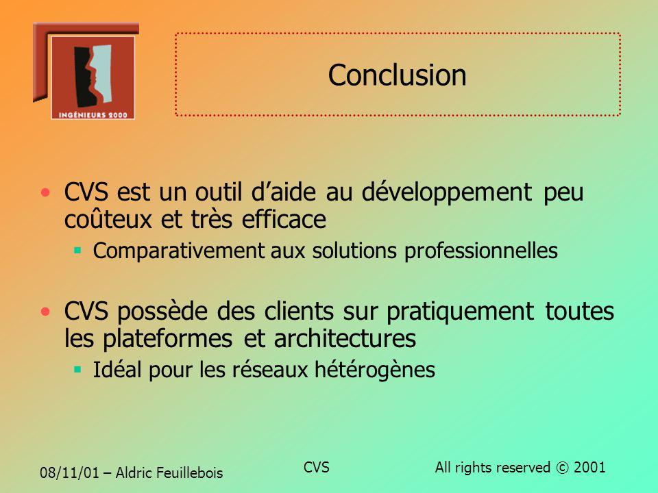 08/11/01 – Aldric Feuillebois CVS All rights reserved © 2001 Le gestionnaire graphique TkCvs Un outil gnu nommé TkCvs permet d utiliser un serveur cvs