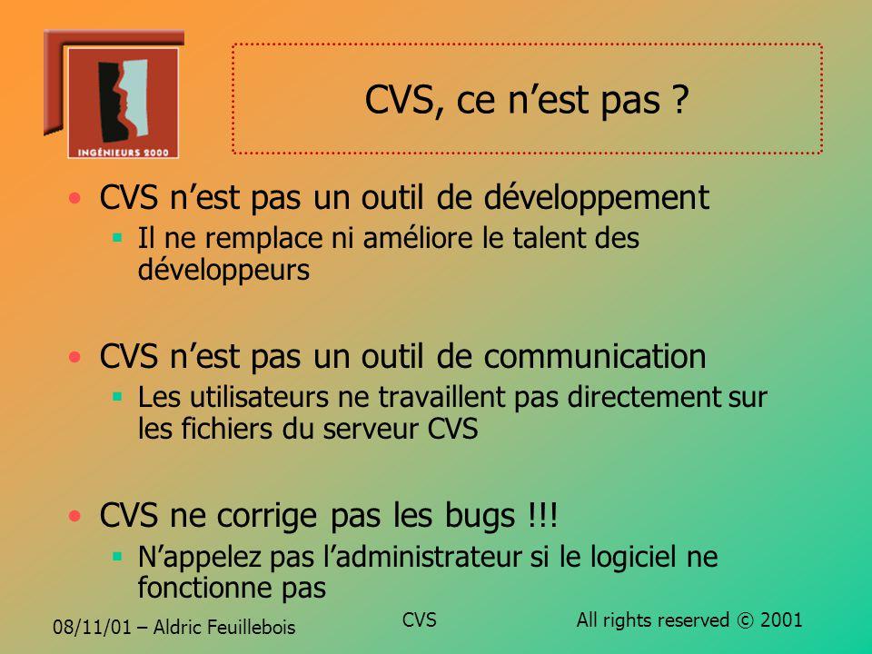 08/11/01 – Aldric Feuillebois CVS All rights reserved © 2001 CVS, cest ? CVS est un logiciel qui gère, dans le temps, un ensemble de fichiers Fichiers