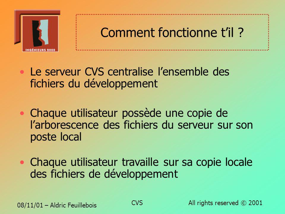 08/11/01 – Aldric Feuillebois CVS All rights reserved © 2001 Latout de CVS CVS permet à plusieurs développeurs dutiliser un même groupe de fichiers :