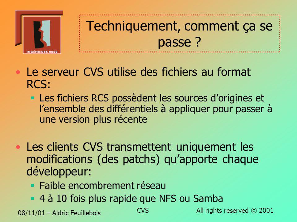 08/11/01 – Aldric Feuillebois CVS All rights reserved © 2001 Comment fonctionne til ? Le serveur CVS centralise lensemble des fichiers du développemen