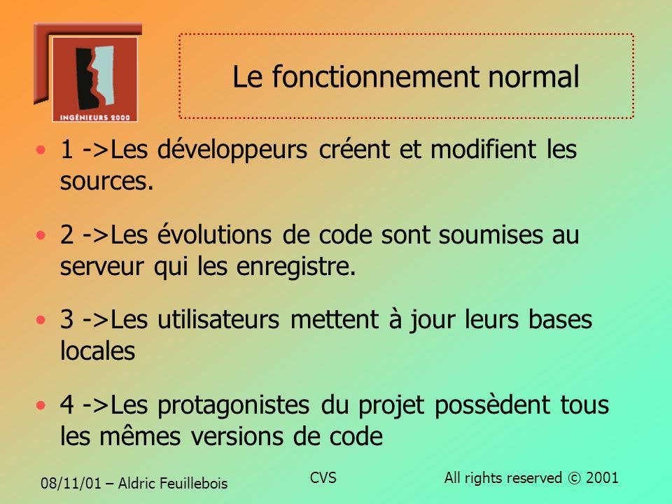 08/11/01 – Aldric Feuillebois CVS All rights reserved © 2001 Techniquement, comment ça se passe ? Le serveur CVS utilise des fichiers au format RCS: L