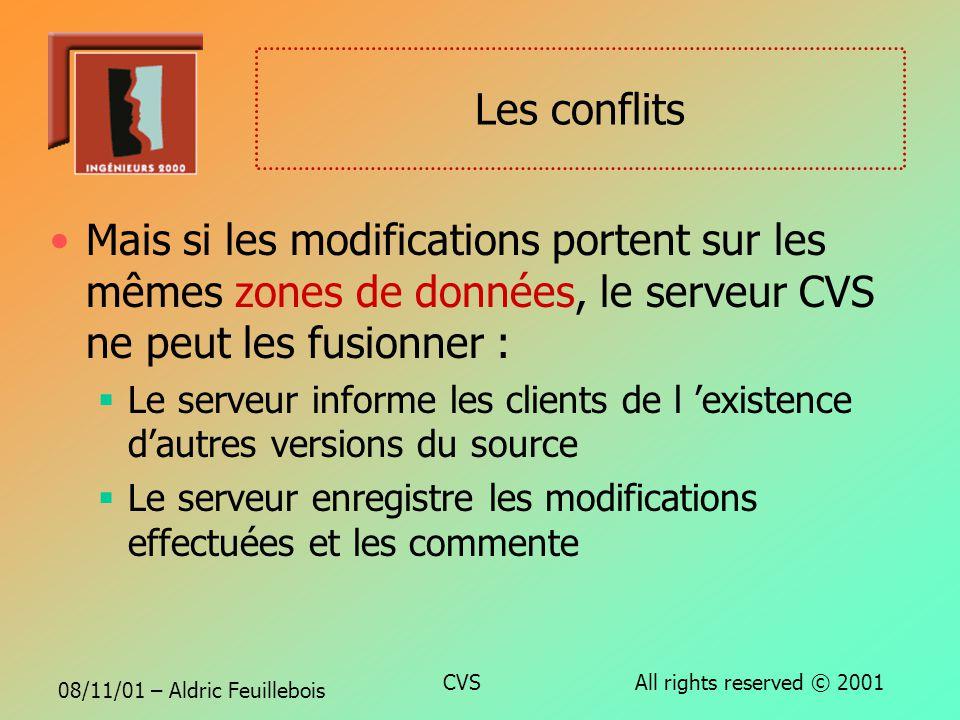 08/11/01 – Aldric Feuillebois CVS All rights reserved © 2001 Le fonctionnement normal 1 ->Les développeurs créent et modifient les sources. 2 ->Les év