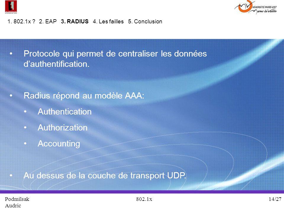 Protocole qui permet de centraliser les données dauthentification. Radius répond au modèle AAA: Authentication Authorization Accounting Au dessus de l