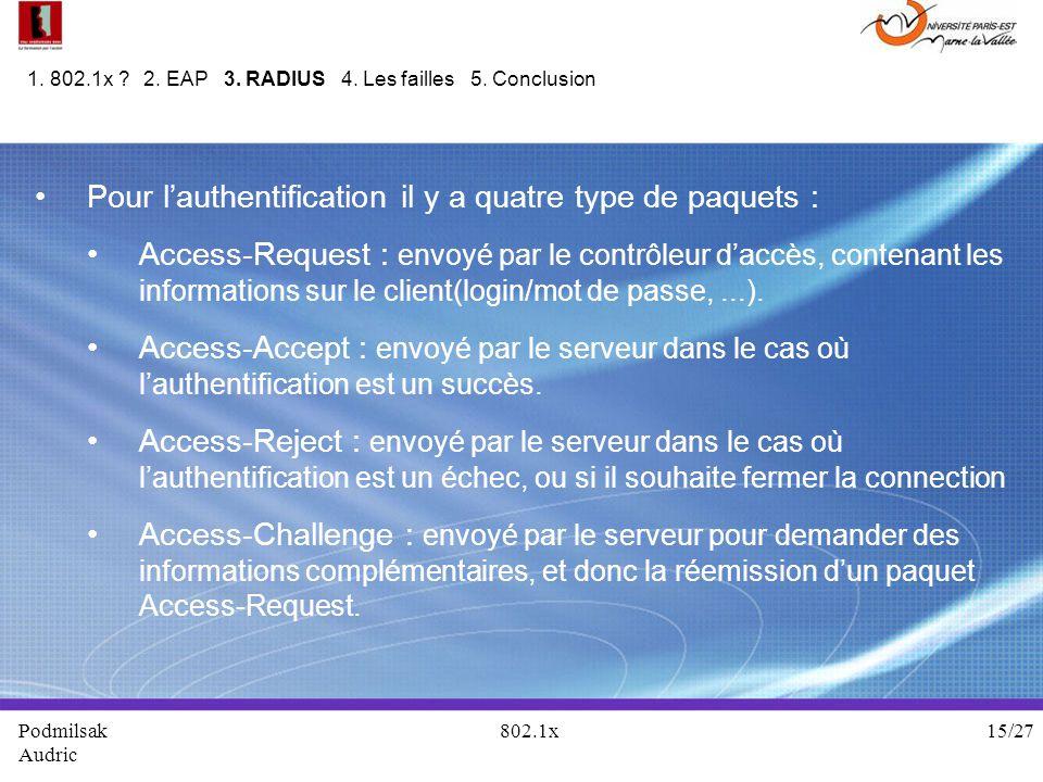 Pour lauthentification il y a quatre type de paquets : Access-Request : envoyé par le contrôleur daccès, contenant les informations sur le client(logi