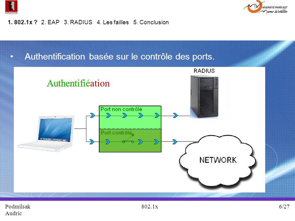 Authentification basée sur le contrôle des ports. Podmilsak 802.1x 6/27 Audric 1. 802.1x ? 2. EAP 3. RADIUS 4. Les failles 5. Conclusion Authentificat