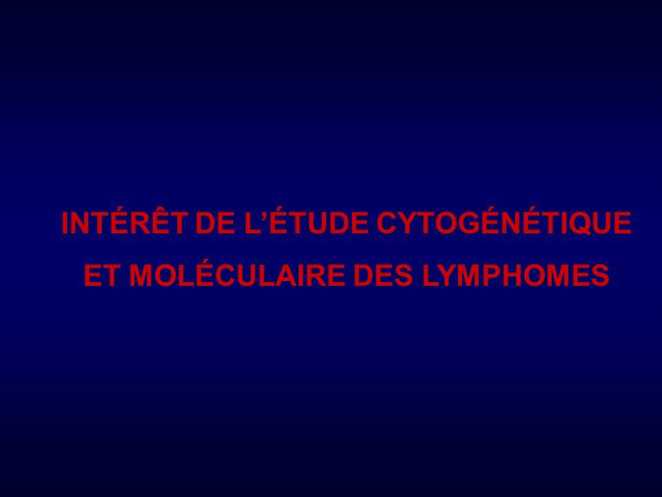 LYMPHOME DIFFUS À GRANDES CELLULES B Cytogénétique : Anomalies clonales dans 90% des cas.