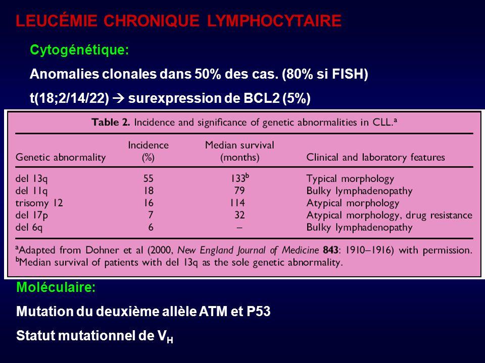 LEUCÉMIE CHRONIQUE LYMPHOCYTAIRE Cytogénétique: Anomalies clonales dans 50% des cas.