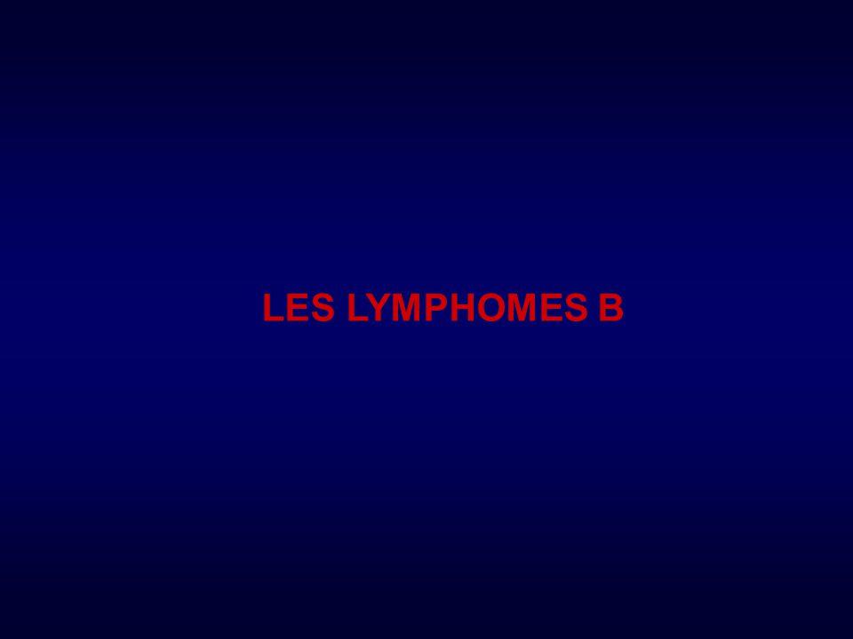 LYMPHOME SPLÉNIQUE DE LA ZONE MARGINALE Cytogénétique : Trisomie 3 Réarrangements 7q t(2;7)(p11;q22) surexpression du gène CDK6.