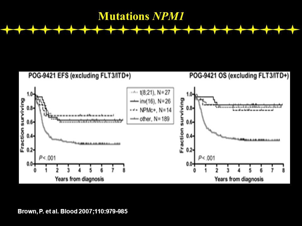 Brown, P. et al. Blood 2007;110:979-985 Mutations NPM1