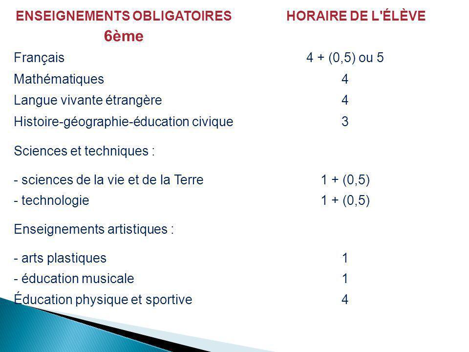 ENSEIGNEMENTS OBLIGATOIRES 6ème HORAIRE DE L'ÉLÈVE Français4 + (0,5) ou 5 Mathématiques4 Langue vivante étrangère4 Histoire-géographie-éducation civiq