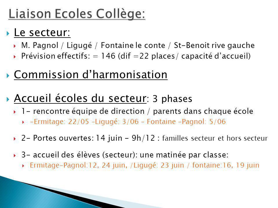 Le secteur: M. Pagnol / Ligugé / Fontaine le conte / St-Benoit rive gauche Prévision effectifs: = 146 (dif =22 places/ capacité daccueil) Commission d