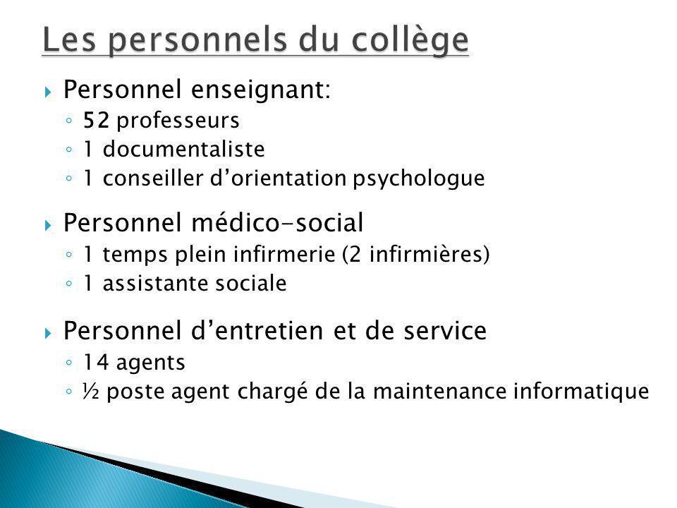 Personnel enseignant: 52 professeurs 1 documentaliste 1 conseiller dorientation psychologue Personnel médico-social 1 temps plein infirmerie (2 infirm