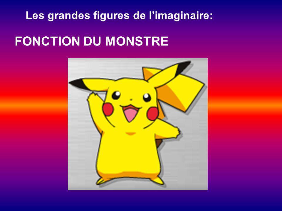 FONCTION DU MONSTRE Les grandes figures de limaginaire: