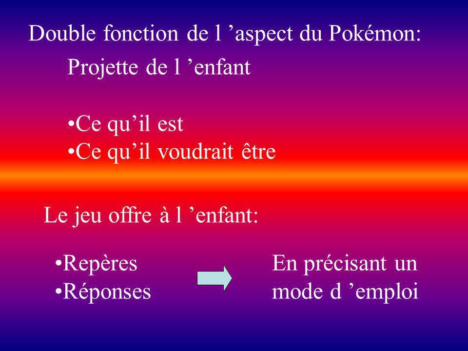 Double fonction de l aspect du Pokémon: Projette de l enfant Ce quil est Ce quil voudrait être Le jeu offre à l enfant: Repères Réponses En précisant un mode d emploi