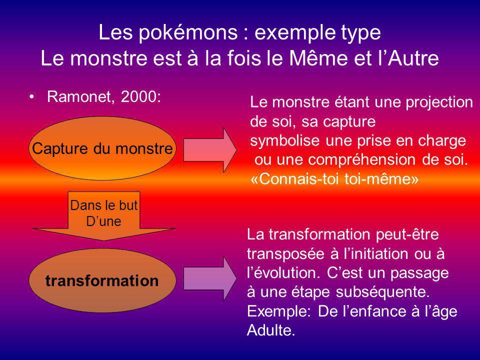 Les pokémons : exemple type Le monstre est à la fois le Même et lAutre Ramonet, 2000: Capture du monstre transformation Dans le but Dune Le monstre étant une projection de soi, sa capture symbolise une prise en charge ou une compréhension de soi.