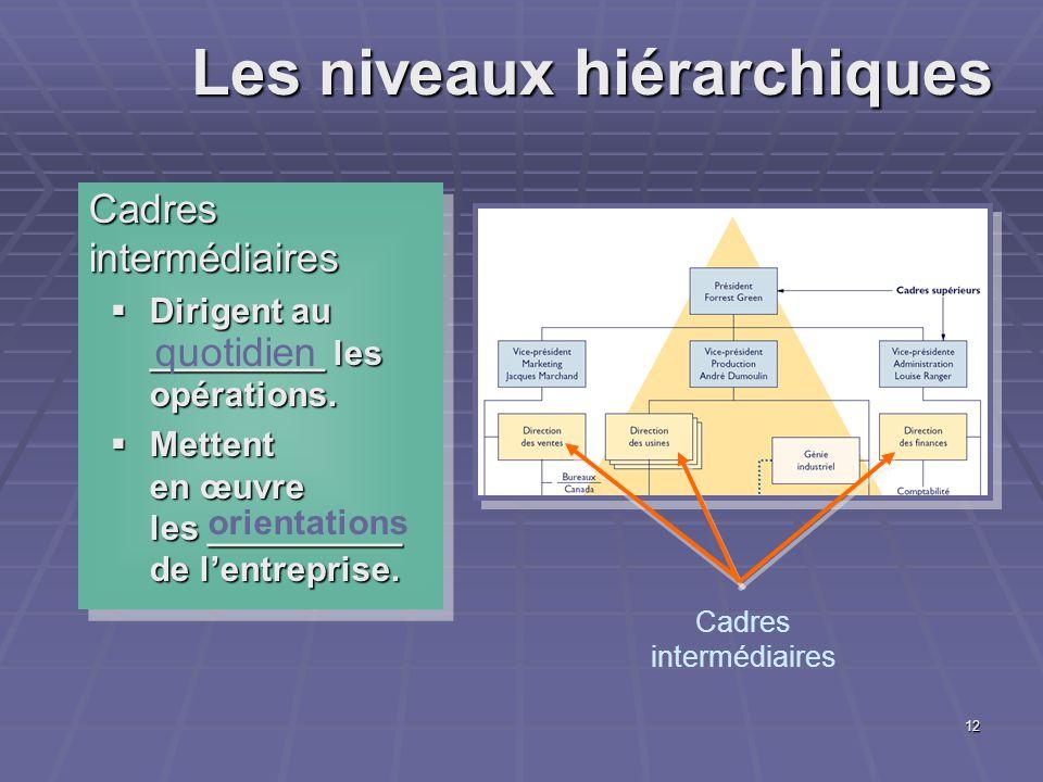 12 Cadres intermédiaires Dirigent au _________ les opérations.