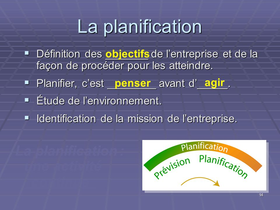 14 La planification Définition des _______ de lentreprise et de la façon de procéder pour les atteindre.