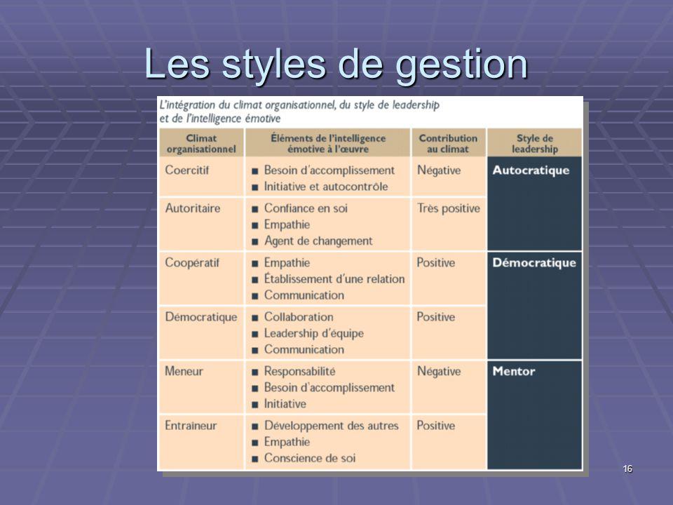 16 Les styles de gestion