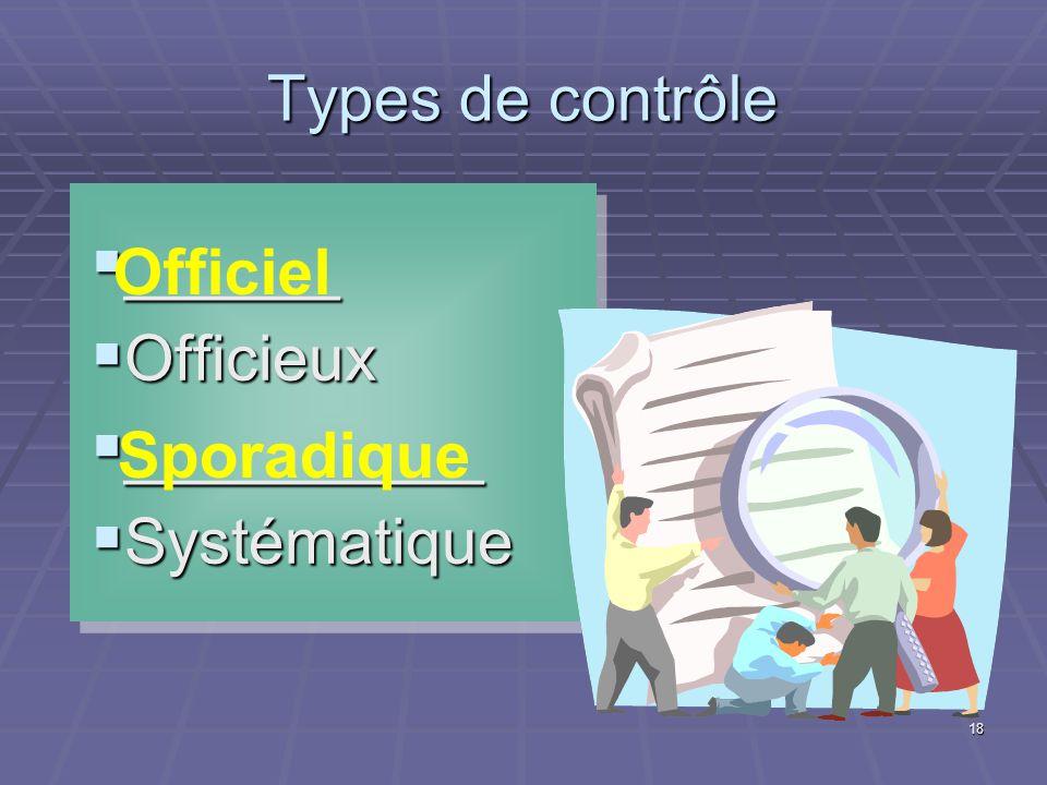18 Types de contrôle ______ ______ Officieux Officieux __________ __________ Systématique Systématique ______ ______ Officieux Officieux __________ __________ Systématique Systématique Officiel Sporadique