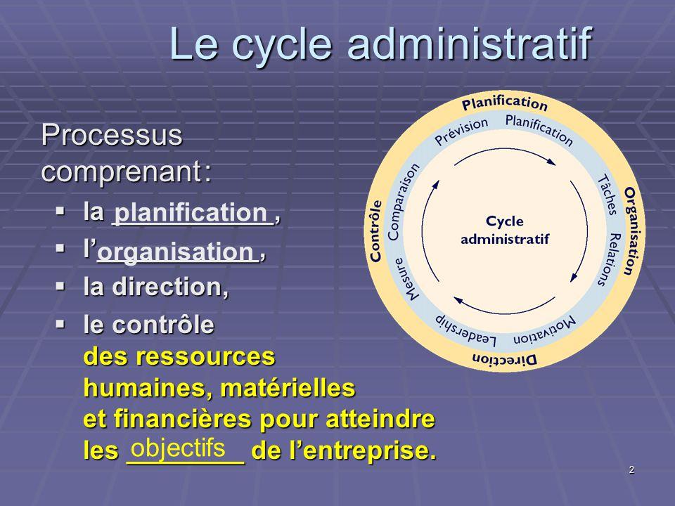 2 Le cycle administratif Processus comprenant : la ___________, la ___________, l___________, l___________, la direction, la direction, le contrôle des ressources humaines, matérielles et financières pour atteindre les ________ de lentreprise.