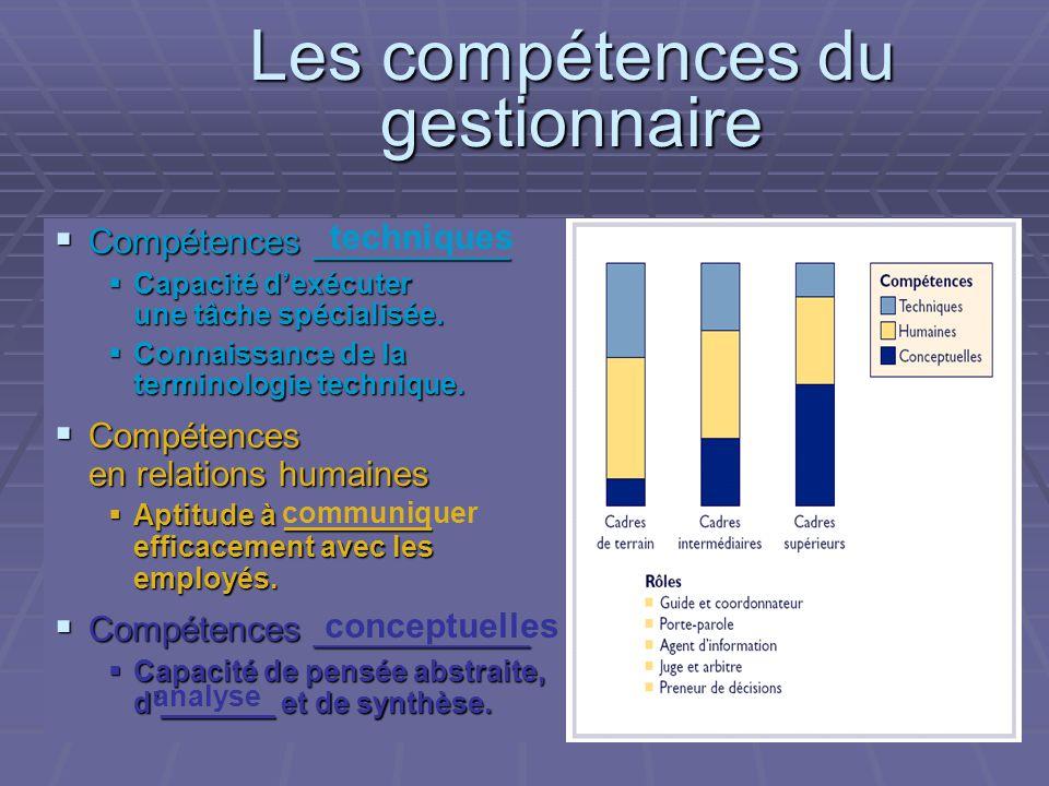 7 Les compétences du gestionnaire Compétences __________ Compétences __________ Capacité dexécuter une tâche spécialisée.
