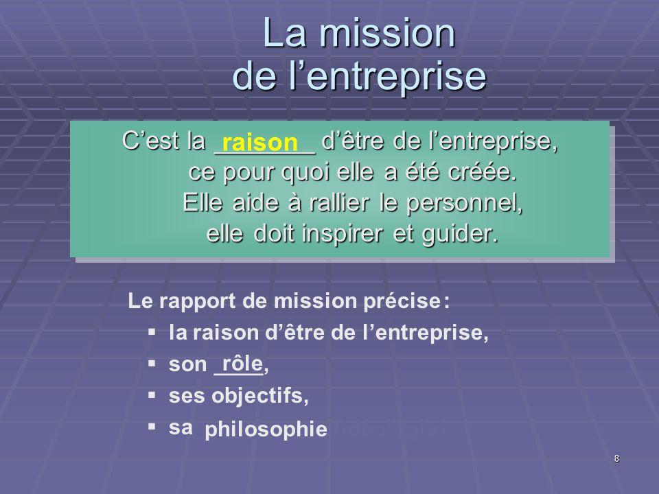 8 La mission de lentreprise Cest la _______ dêtre de lentreprise, ce pour quoi elle a été créée.