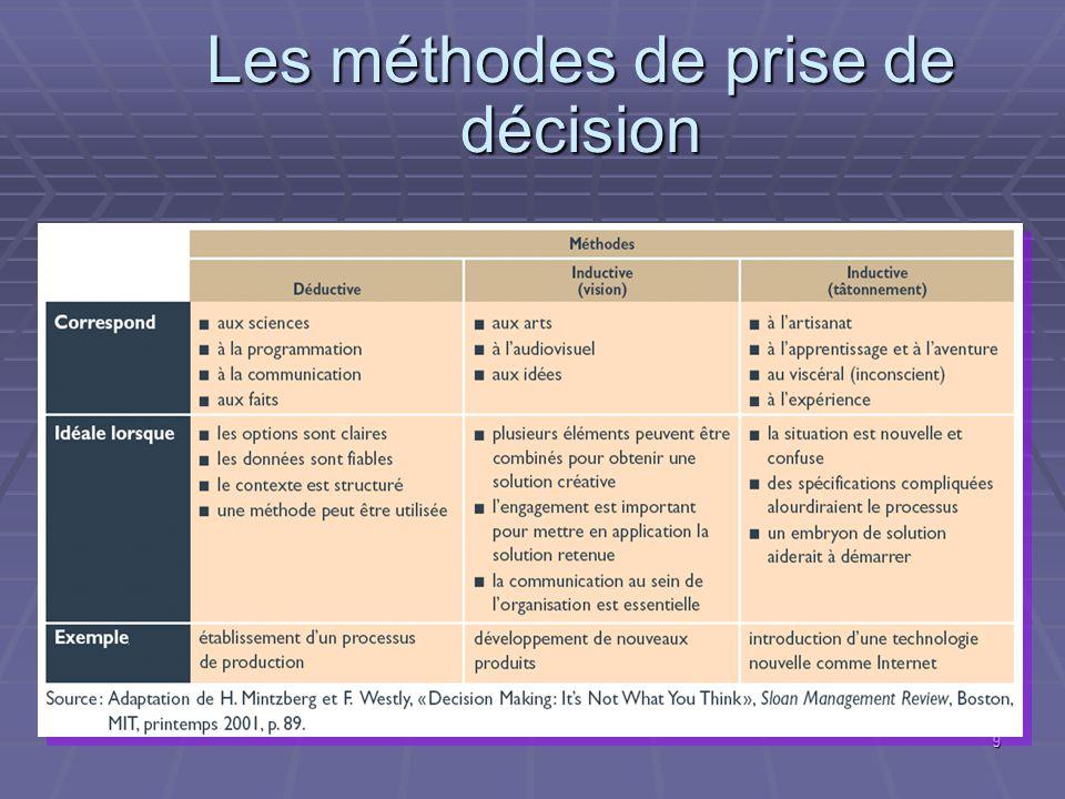 9 Les méthodes de prise de décision