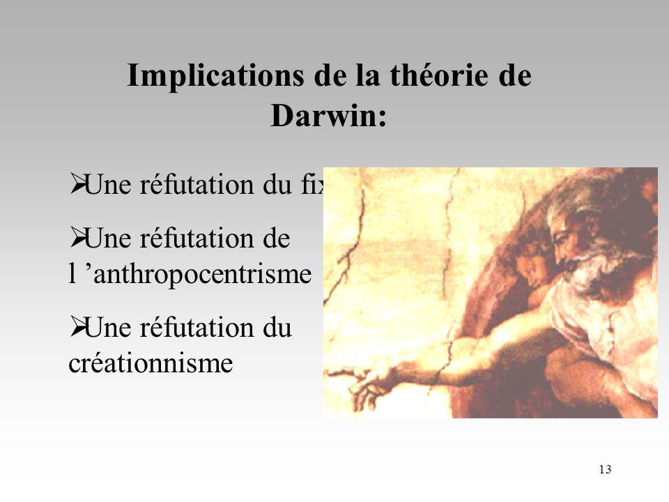 12 La théorie de l évolution par sélection naturelle: VARIATIONS + SÉLECTION NATURELLE + HÉRÉDITÉ =ÉVOLUTION