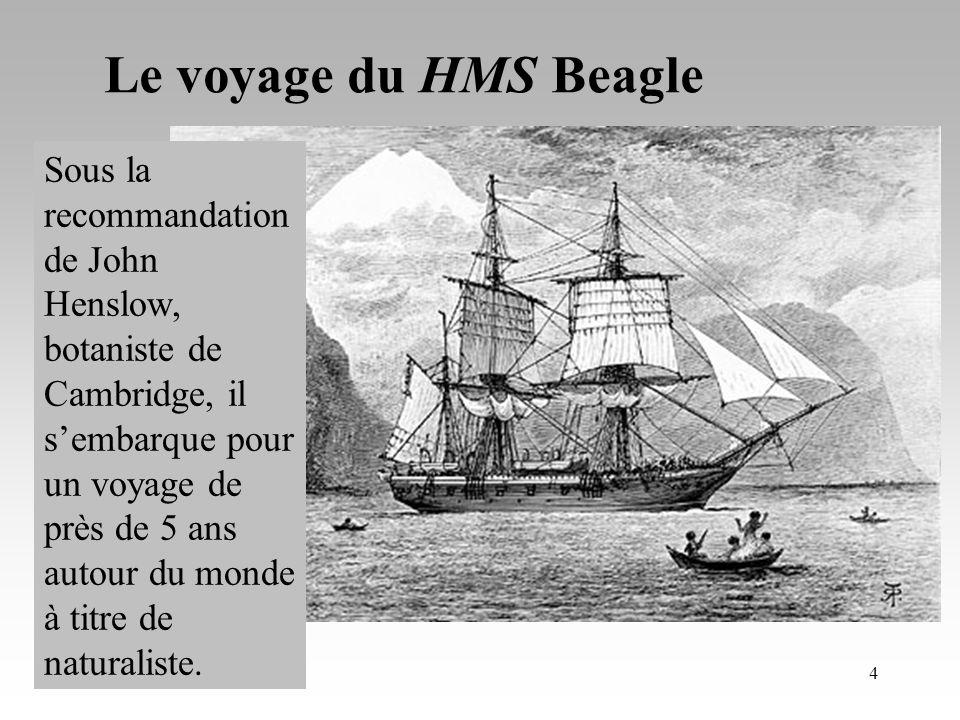 3 Charles Darwin (1809-1882) Voyage à bord du Beagle de 1831 à 1836 à lâge de 22 ans. Publication du livre « De l origine des espèces au moyen de la s