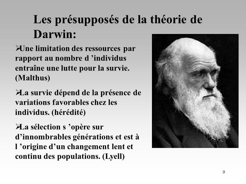 8 Les influences: J.B. Lamarck Le transformisme Charles Lyell L Âge de la terre T. R. Malthus Lutte pour la survie Alfred Wallace Un co-découvreur...