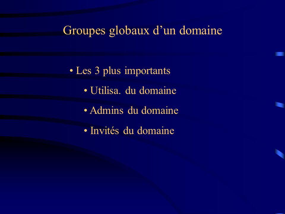 Groupes globaux dun domaine Les 3 plus importants Utilisa. du domaine Admins du domaine Invités du domaine
