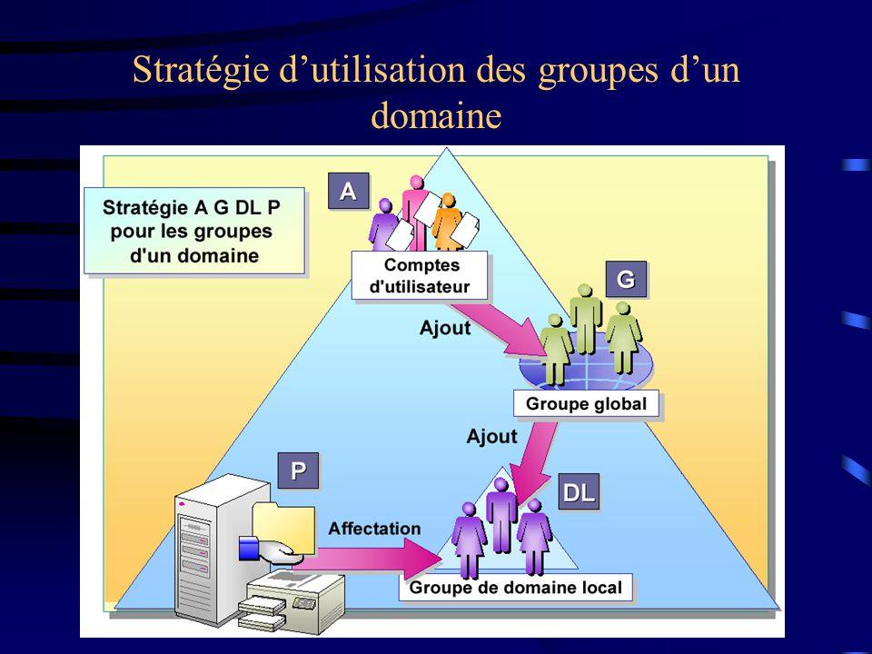 Stratégie dutilisation des groupes dun domaine