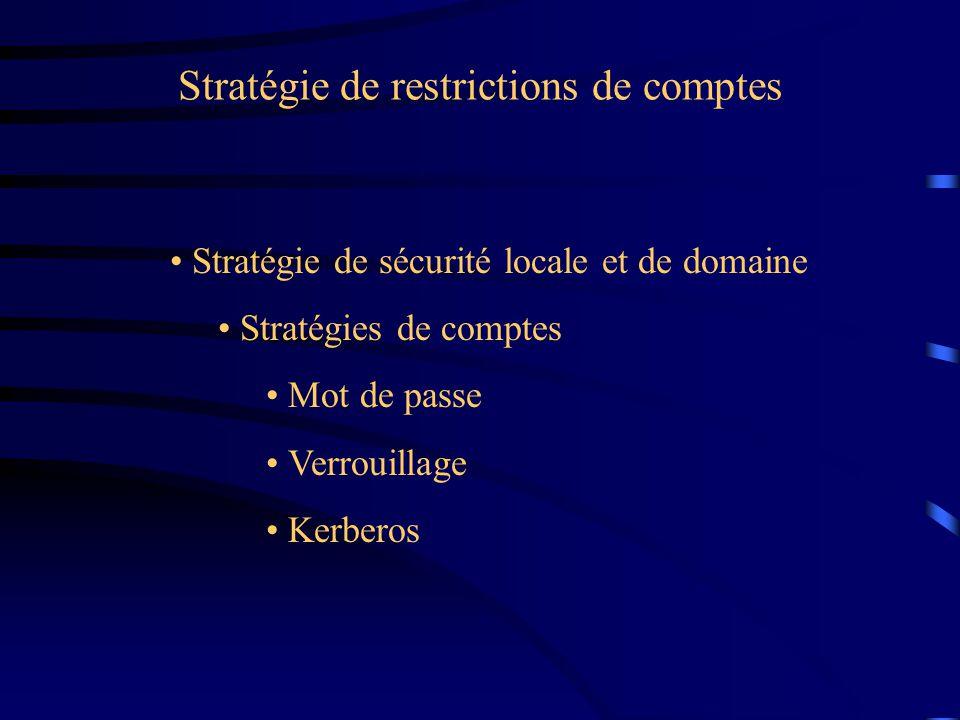 Stratégie de restrictions de comptes Stratégie de sécurité locale et de domaine Stratégies de comptes Mot de passe Verrouillage Kerberos