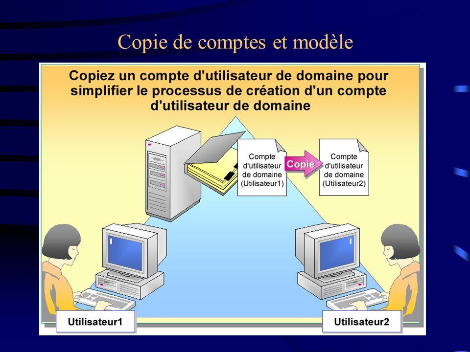 Groupes de domaine local Utilisateurs Administrateurs Invités Opérateurs de sauvegarde Opérateurs de comptes Opérateurs dimpression Duplicateurs