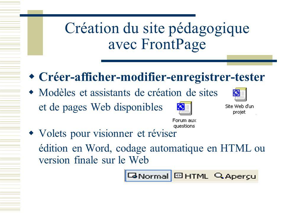 Création du site pédagogique avec FrontPage Créer-afficher-modifier-enregistrer-tester Modèles et assistants de création de sites et de pages Web disponibles Volets pour visionner et réviser édition en Word, codage automatique en HTML ou version finale sur le Web