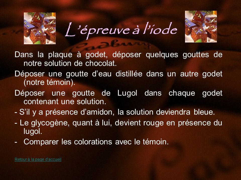 Lépreuve à liode Dans la plaque à godet, déposer quelques gouttes de notre solution de chocolat.