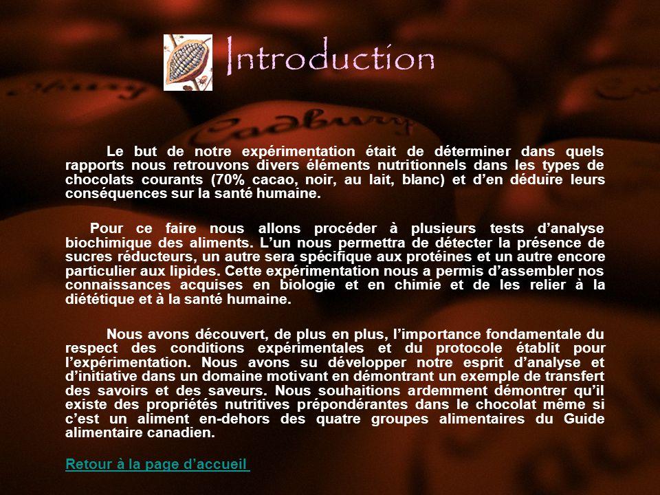 Introduction Le but de notre expérimentation était de déterminer dans quels rapports nous retrouvons divers éléments nutritionnels dans les types de chocolats courants (70% cacao, noir, au lait, blanc) et den déduire leurs conséquences sur la santé humaine.