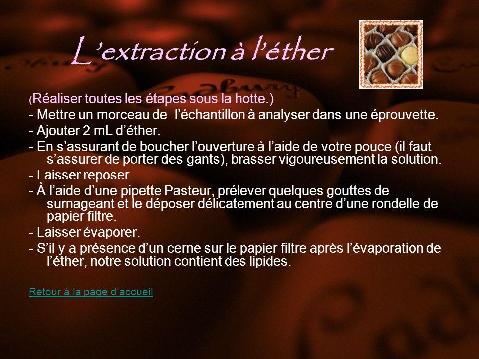 Lextraction à léther ( Réaliser toutes les étapes sous la hotte.) - Mettre un morceau de léchantillon à analyser dans une éprouvette.