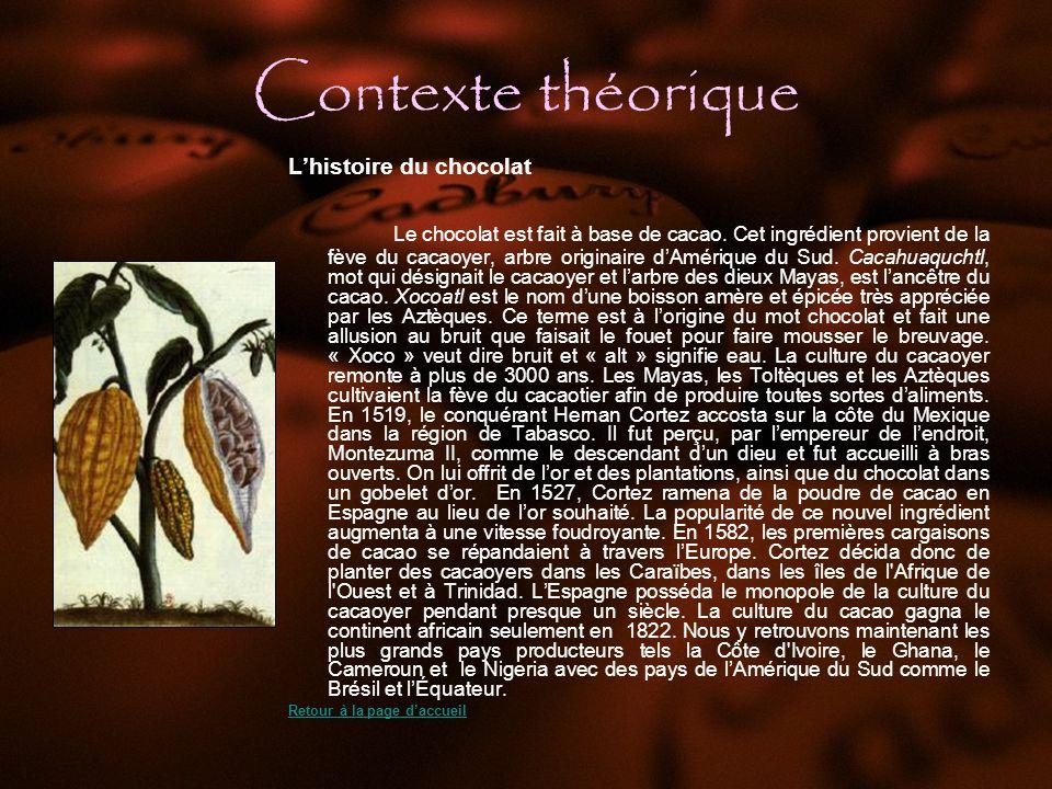 Réglementations Le chocolat, comme tous les autres aliments disponibles sur le marché de lalimentation, est soumis à plusieurs réglementations.