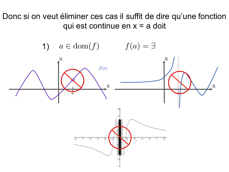 Donc si on veut éliminer ces cas il suffit de dire quune fonction qui est continue en x = a doit 1)