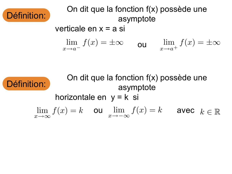 Définition: On dit que la fonction f(x) possède une asymptote verticale en x = a si Définition: On dit que la fonction f(x) possède une asymptote horizontale en y = k si ou avec