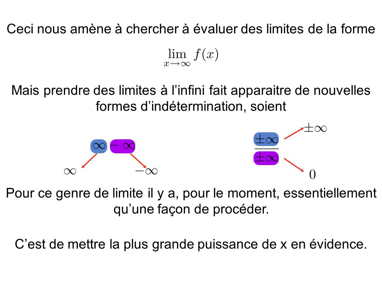Ceci nous amène à chercher à évaluer des limites de la forme Pour ce genre de limite il y a, pour le moment, essentiellement quune façon de procéder.
