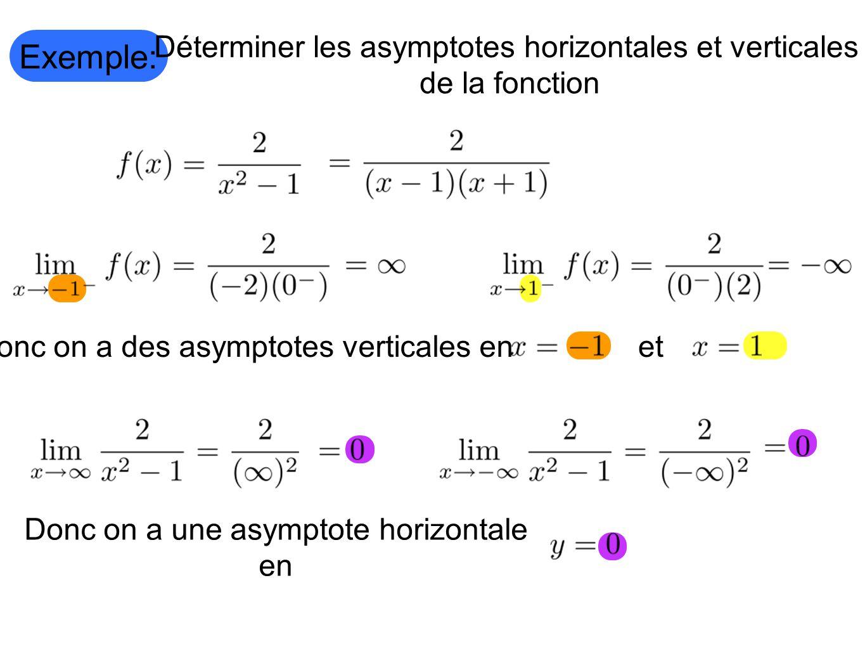 Exemple: Déterminer les asymptotes horizontales et verticales de la fonction Donc on a des asymptotes verticales enet Donc on a une asymptote horizont