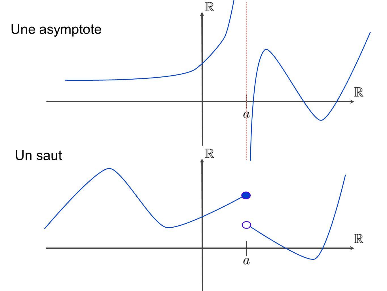 Exemple: La fonction Reste à voir si elle est continue en 1.