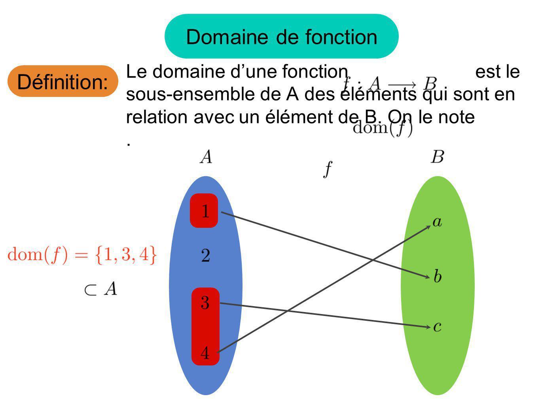 Domaine de fonction Définition: Le domaine dune fonction est le sous-ensemble de A des éléments qui sont en relation avec un élément de B. On le note.